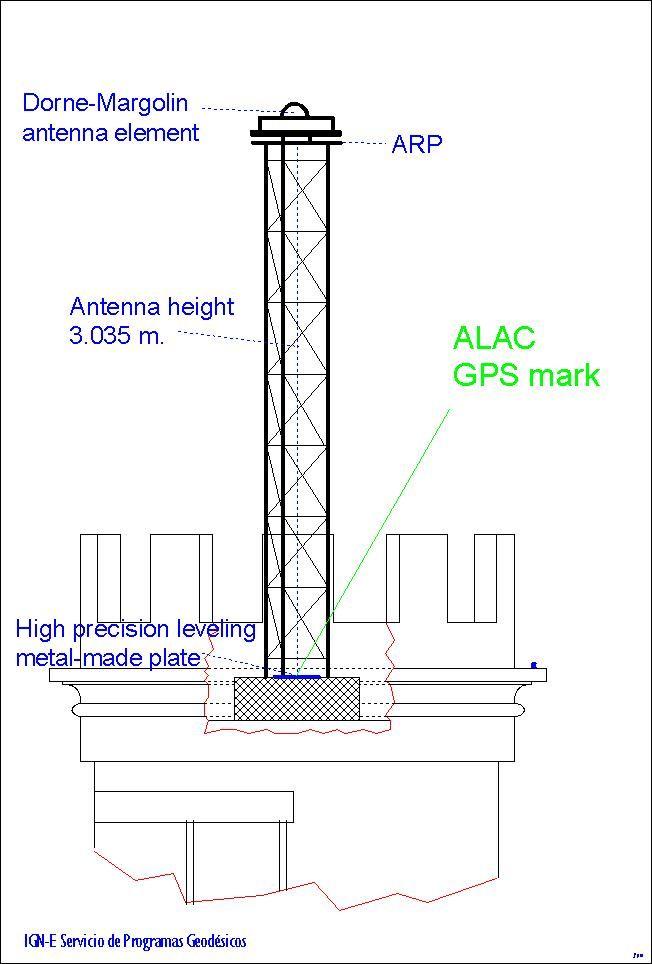 antenna sketch.
