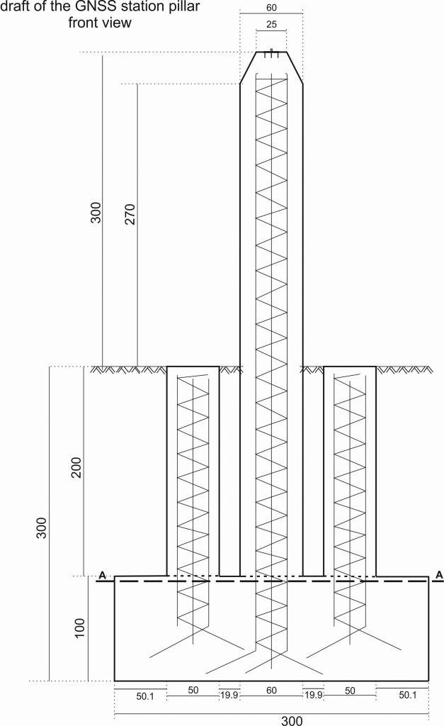 Draft of the GNSS station pillar