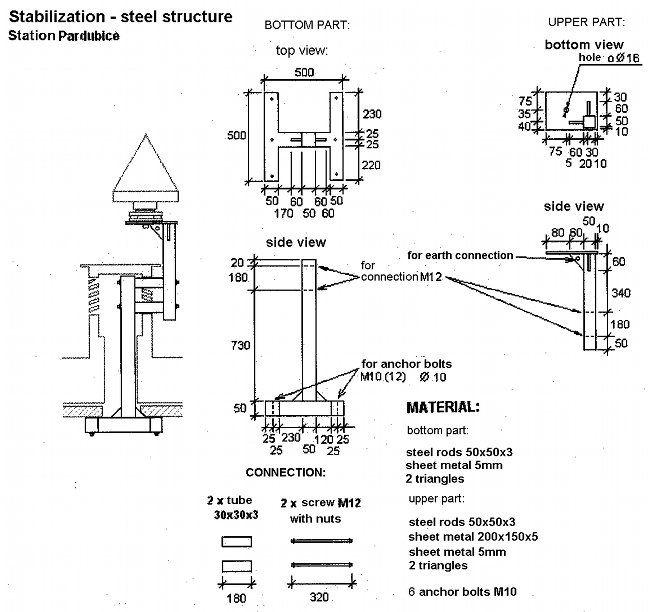 sketch of CPAR mounting.