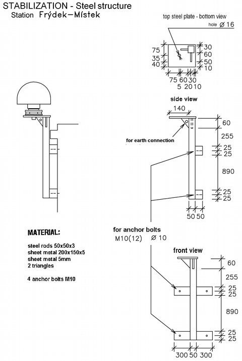 sketch of CFRM mounting.