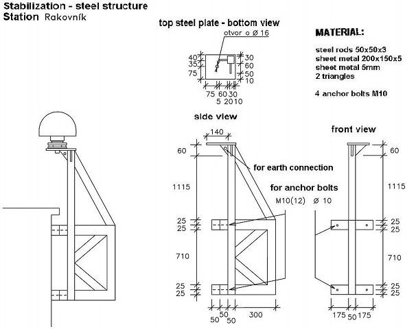 sketch of CPAR mounting.