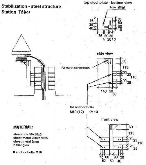 sketch of CTAB mounting.