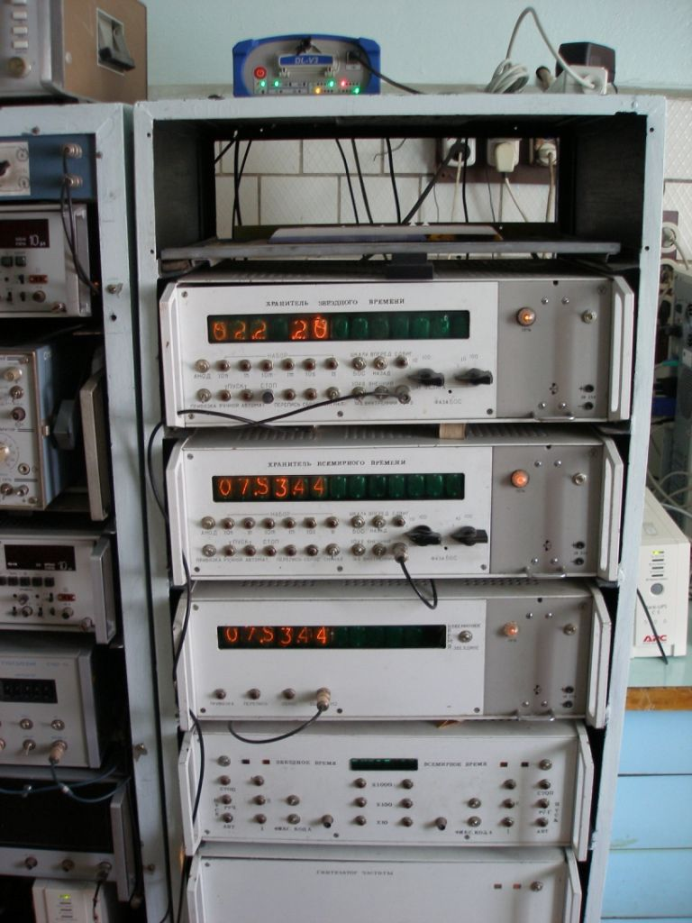 GLSV receiver and time service equipment.