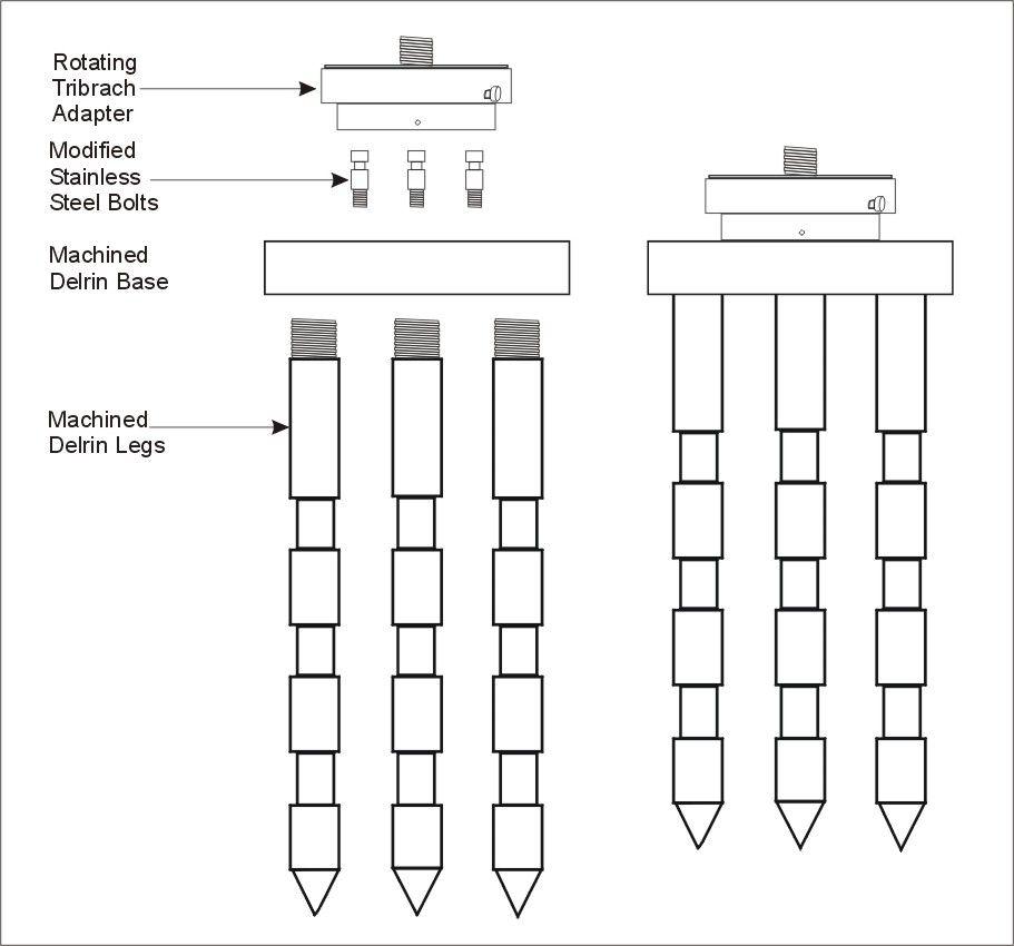 antenna mount diagram.