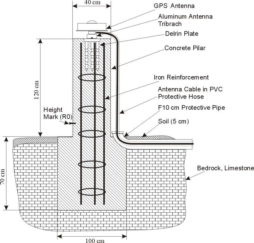 monument construction diagram.
