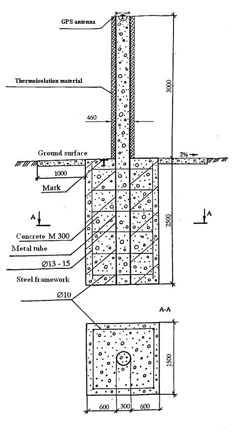 construction scheme of the station monument.